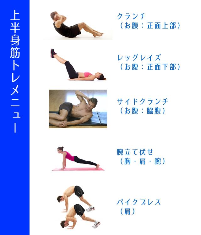 上半身ガリガリ自重筋トレメニュー(クランチ、レッグレイズ、サイドクランチ、腕立て伏せ、パイクプレス)
