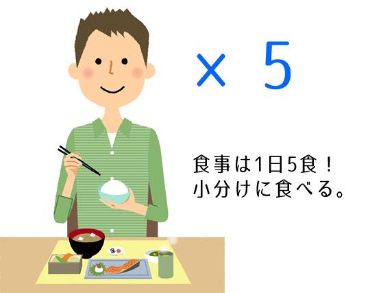 食事は1日5食を小分けに食べる