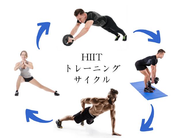 HIITトレーニングのサイクルメニュー