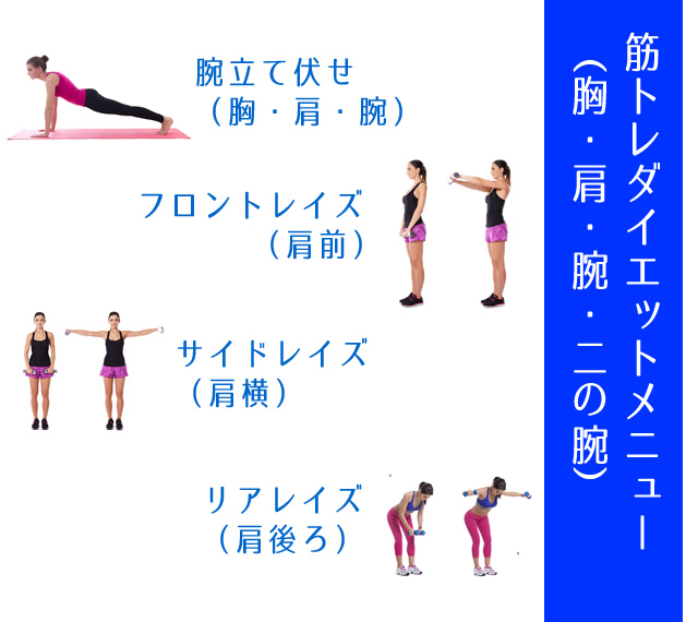 胸・肩・腕の筋トレダイエットメニュー(腕立て伏せ、フロントレイズ、サイドレイズ、リアレイズ)