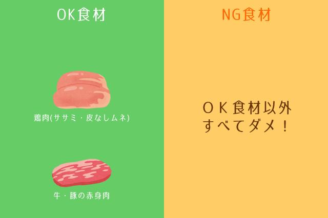 食べていい肉は鶏肉(ササミ・ムネ)と牛・豚の赤身肉