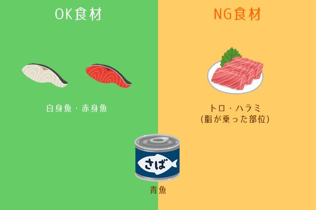 食べていい魚(白身魚・赤身魚)