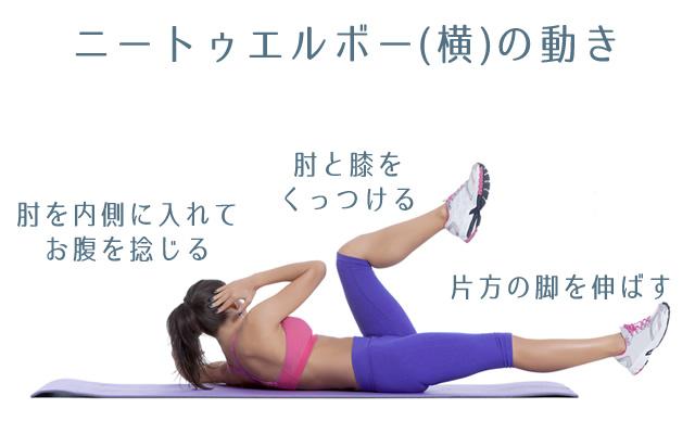 肘と膝を近づける