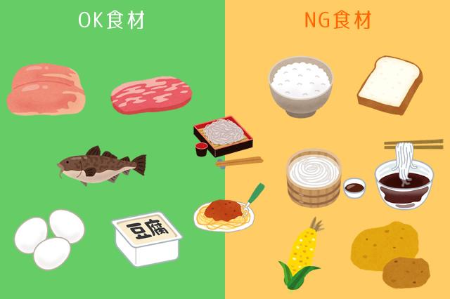 糖質制限ダイエットのOK食材とNG食材