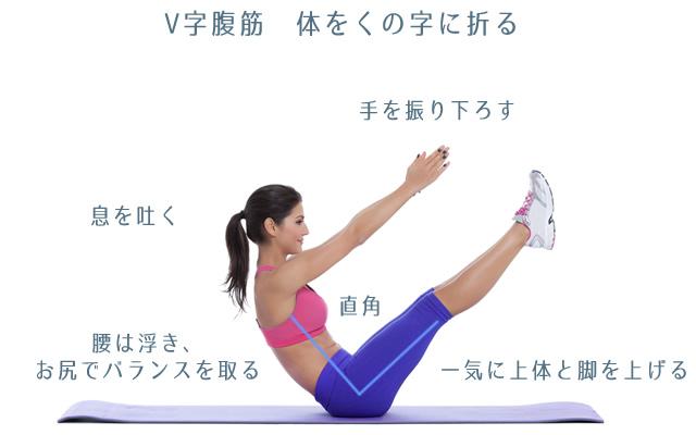 V字腹筋の上体と脚の上げ方